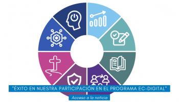 Gran éxito en nuestra participación en el programa para la certificación de centros digitalmente competentes